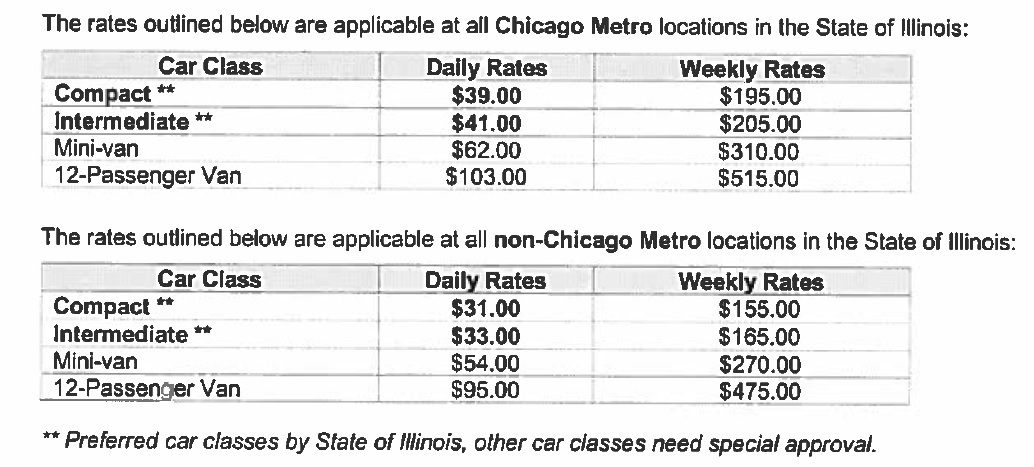 Cheap Car Insurance In Illinois With Quotes Insurify