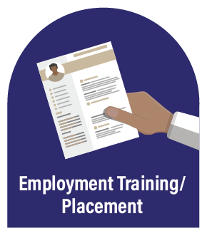 Employment Training Placement