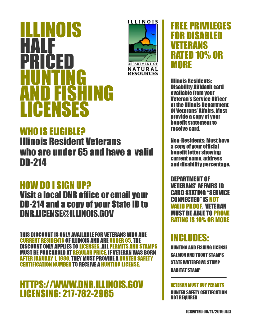 Licenses, Permits and Registrations