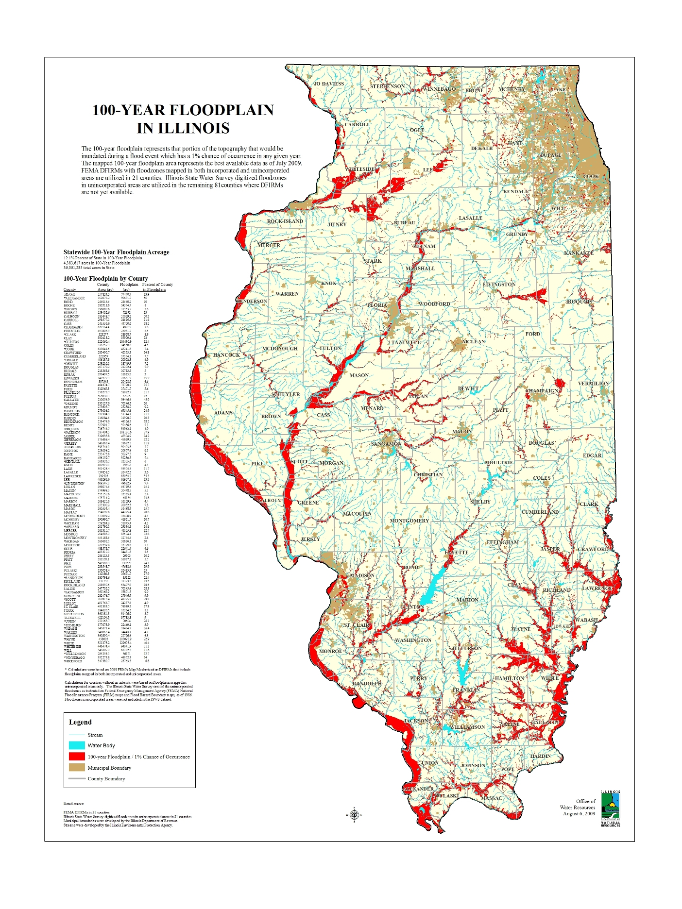 Image of: Water Resources