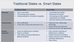 Smarter State: What is a Smart State? - Segment #1